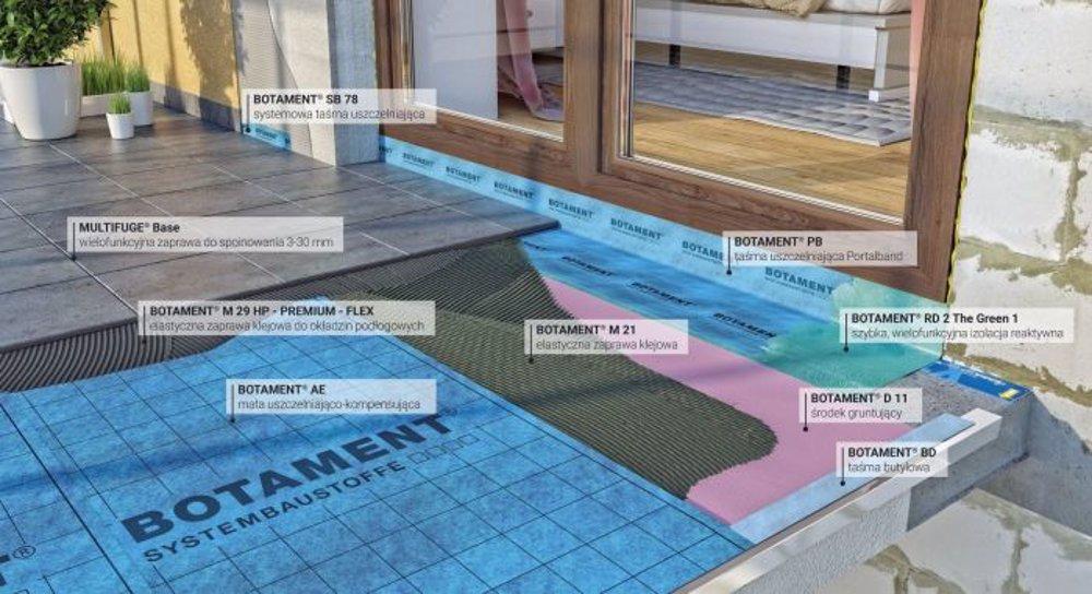 Szybki Sposób Na Hydroizolację Balkonu Tarasu I łazienki